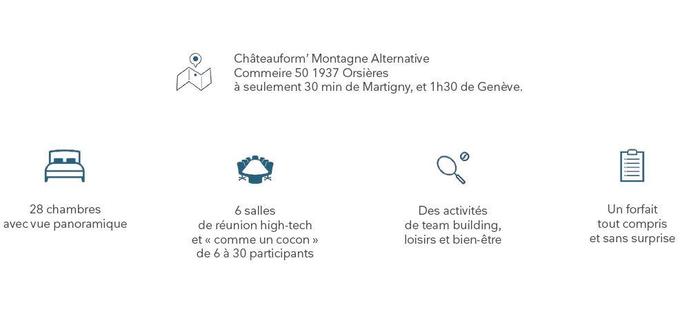 Chateauform suisse capacités